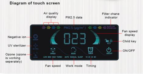 广磊youle娱乐GL-K180面板显示